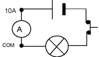 Lectricit de quatri me utilisation d 39 un multim tre en for Fonction d un multimetre